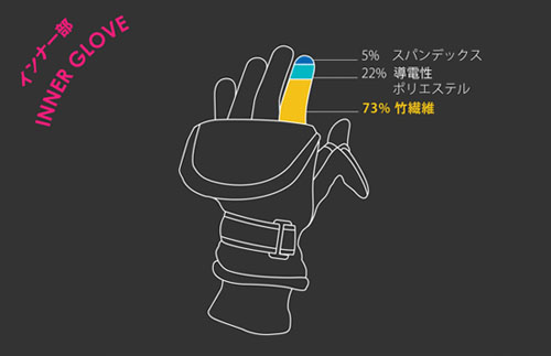 ISGloves_03-2