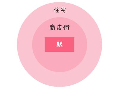 image_unoki