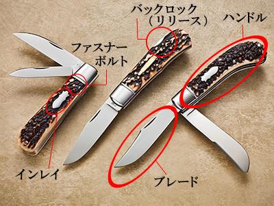 ナイフの部品の名称